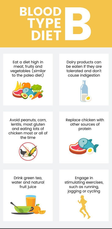 Chế độ ăn hợp lý cho nhóm máu B