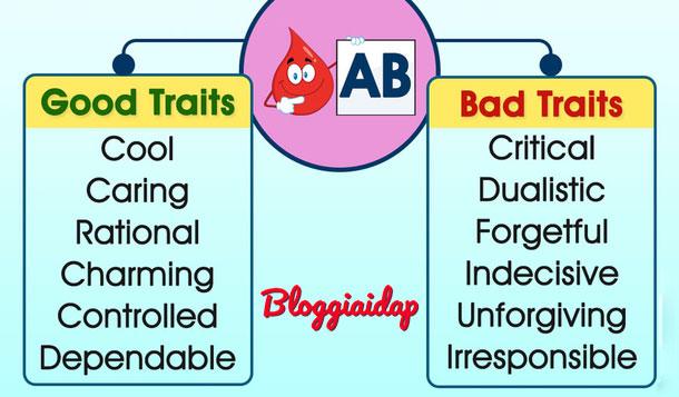 Tính cách người nhóm máu AB là gì