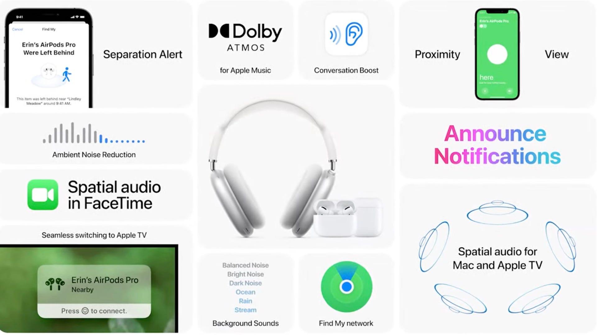 Các tính năng AirPod mới trong iOS 15